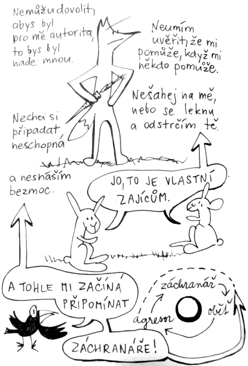 notes04
